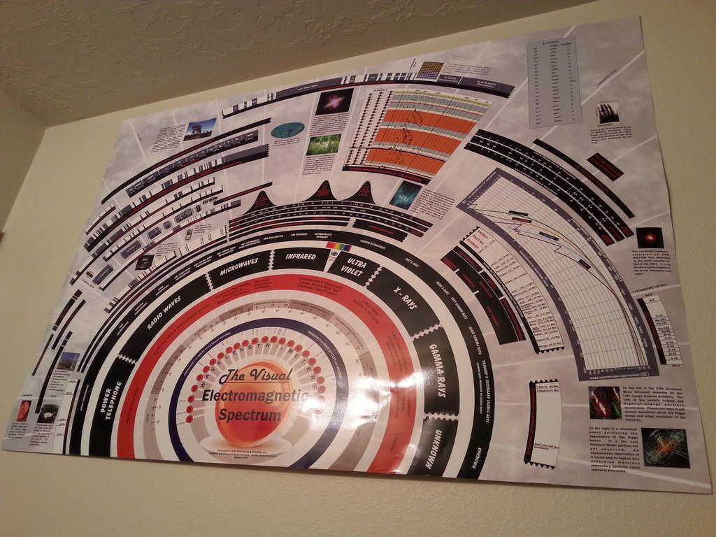 Pics for gt big bang theory apartment poster